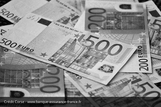 Crédit Corse